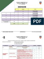 Dosificacion Primero 2019-2020