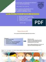 Dermatomiositis y Polimiositis