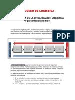 Proceso de Ligistica Alicorp