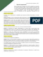 TIPOS DE ARGUMENTOS Y FALACIAS ARGUMENTATIVAS.pdf