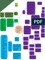 Elementos Normatividad de la Contabilidad en comombia