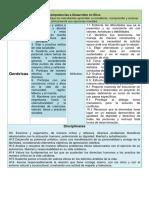 Competencias a Desarrollar en Ética.docx