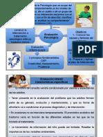 Evaluacion-Psicologica-Infantil.pdf