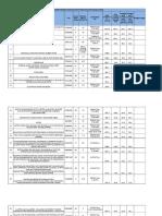 Pre Budget Revenue Analysis