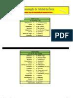 Resultados da 2ª Eliminatória da Taça Distrital da AF Évora em Futebol