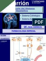 Farmacologia Snc Dante Dueñas m.