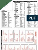 172RG checklist and emergency.pdf