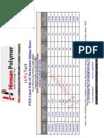 HiPoTeff Data