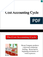 Cost Accounting Cycle