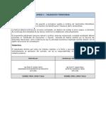 Validaciones Medidores Tributaria Financieras y Sms