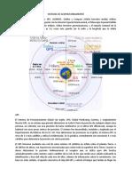 Sistemas de Geoposicionamiento