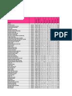 DD_Ingredients_Donuts.pdf