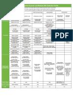 ZKTeco+Fingerprint+Scanner+SDK+Selection+Guide-Ver3.0.pdf