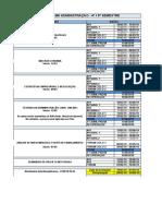 Cronograma simplificado Administração 4 E 5 SEMESTRE 2019.1.doc