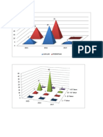 grafik2 laporan ptt.docx