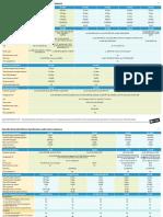 Palo Alto Networks Product Summary Specsheet