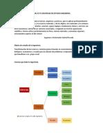 Fundamentos Epistemologicos de Las Ingenierias UNAD