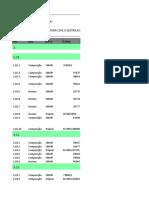 Planilha Sintética Simples 00070 PE_3.2019_Desonerado