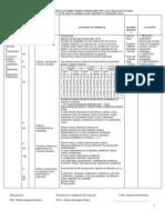 Plan de Clase Aritmética Primer Bimestre