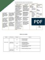 matriz consistencia final ,matriz de variables.pdf