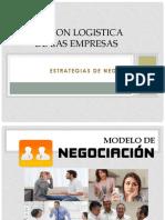 Estrategias de Negociación II 2019