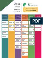 ANA Content Marketing Framework