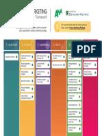 ANA Product Marketing Plan Framework