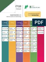 ANA Sales Enablement Framework