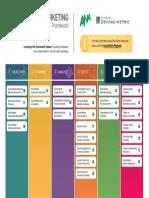 ANA Social Media Marketing Framework