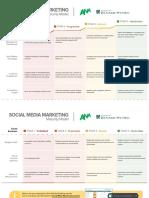 ANA Social Media Marketing Maturity Model