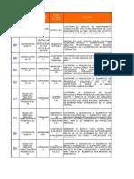 Contratacion Adjudicada Sede Central Noviembre 2018