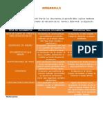 Caracteristicas Con Documentos