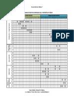 Cronograma OA Matematica 4Basico 2016 (1).pdf