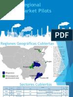 China's Regional Carbon Market Pilots