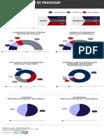 Infografía Paraguay IF Jul 2019