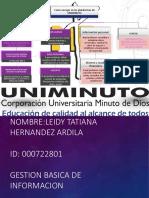 taller gestion basica de la informacion