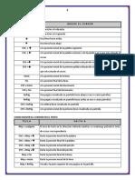 comandos para word completo