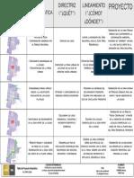 Lineamientos y Directrices de Urbanismo
