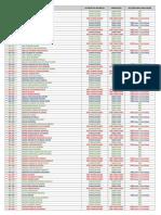 Habilitados_RNC_2019.pdf