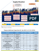 Visayas Power Situation Nov2015