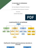 Evidencia 2 Presentación y Clasificacion de Las Empresas e Impuestos