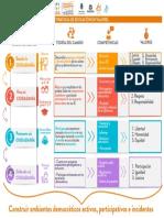 infografafia