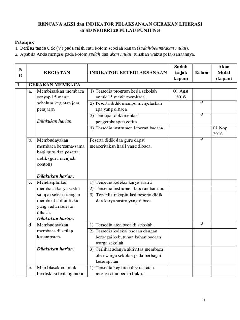 Dokumen Laporan Kegiatan Literasi Sekolah Dasar Beserta Program 2