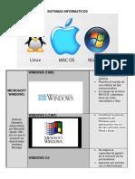 Sistemas operativos y su Evolucion
