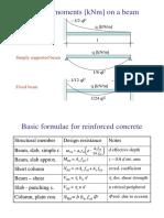 Basic Formulae