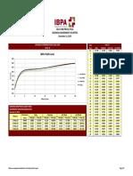20181212 IBPA Pricing Public