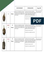 61163074-Grenades.pdf