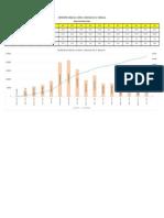 S-Curve Overall.ods PDF