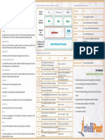 Big Data Cheat Sheet