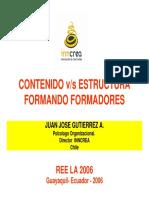 Aprendizaje Creativo Vivencial JuanJoseGutierrez